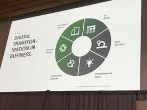 Digital transformation in business