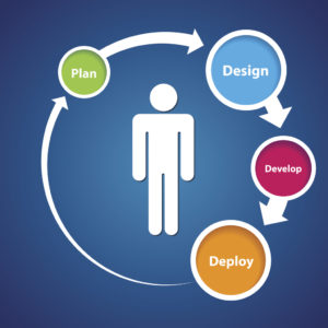 Agile service manager elearning